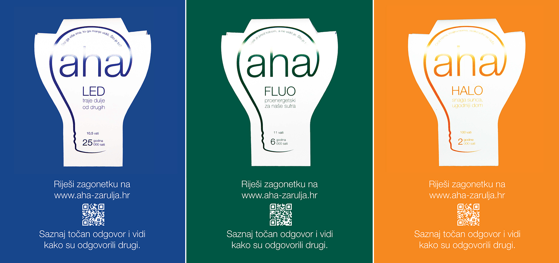 Aha light bulb packaging posters