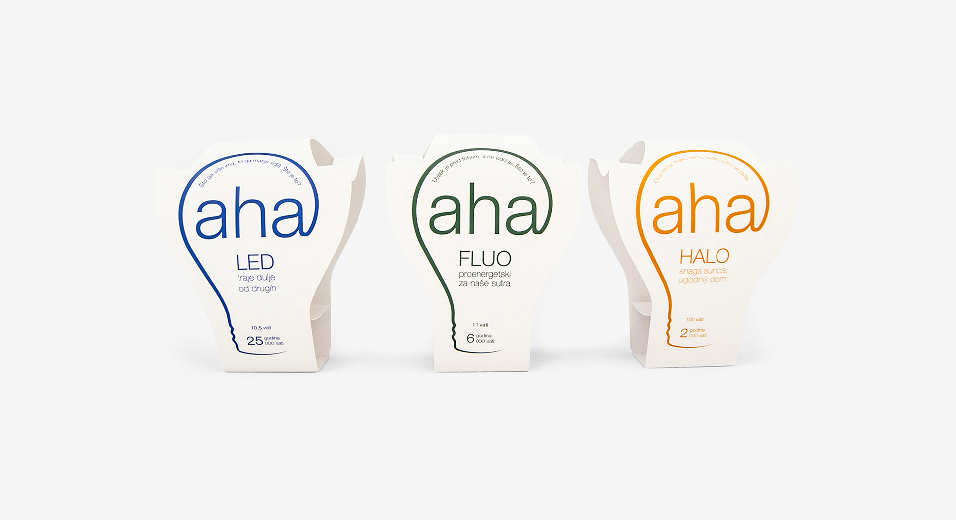 Ivan Goran Zunar Aha Lightbulbs